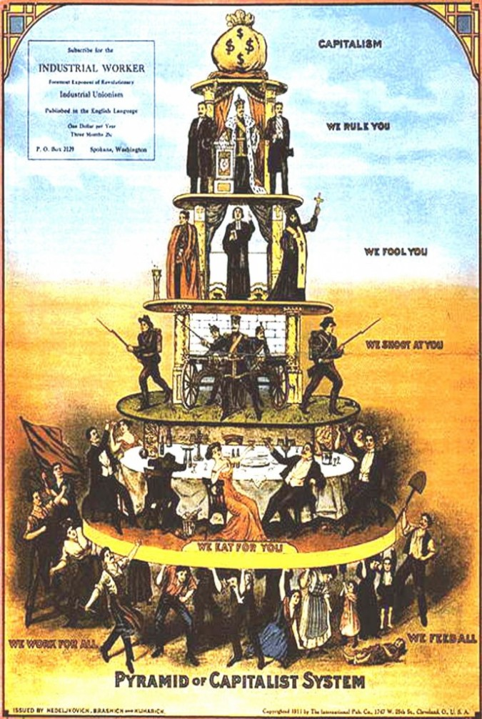 Pyramid-of-Capitalist-System-688x1024